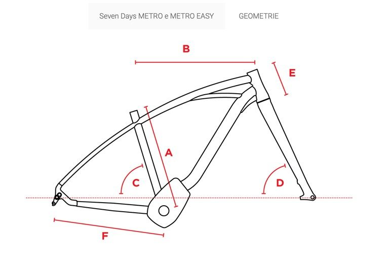 Geometrie Seven days Metro