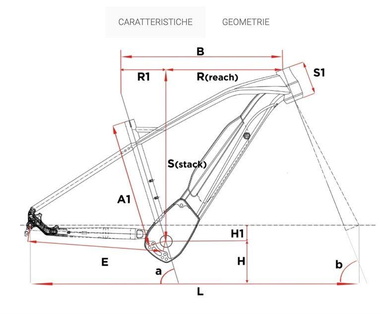 E-Bike Fantic XF2 Integra Geometrie