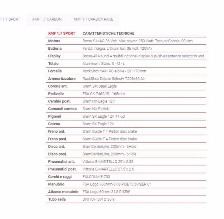 FANTIC XMF 1.7 SPORT a noleggio